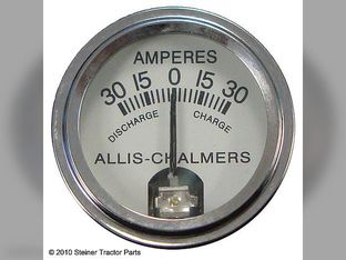 Gauge, Ammeter